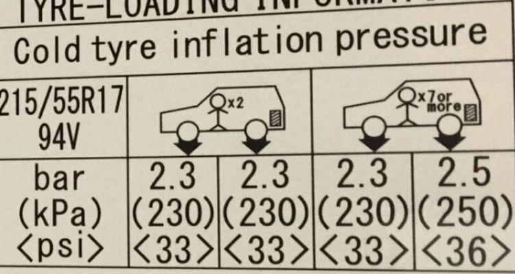 Bơm lốp xe Fadil bao nhiêu kg