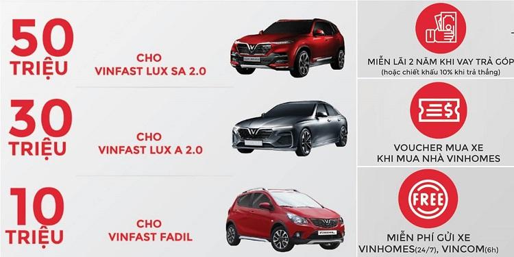 Vinfast mở rộng đối tượng được mua xe trả góp